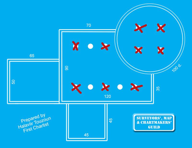 Seldarine Blueprint
